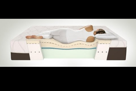 Mattress for Lower Back and Hip Pain